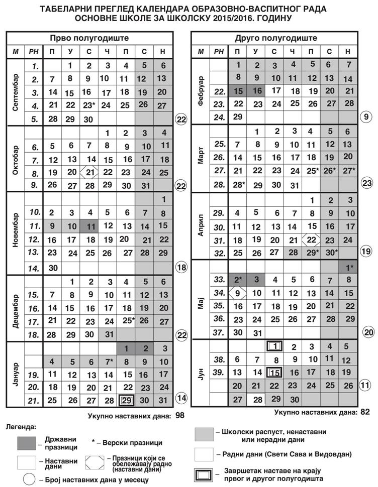 kalendar za 2015-16
